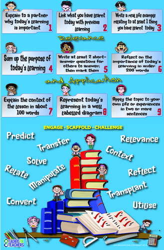 Lesson Activities Poster [extensions] 3 (Relevance and Application)