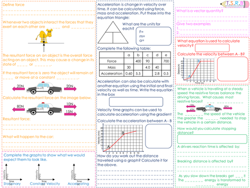 P2 Forces and Motion Revision Mat