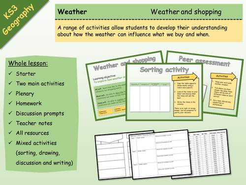 KS3 Geography - Weather & Climate - How weather influences shopping