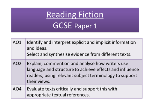 GCSE English Language Paper 1 Section A (New Spec 2017)