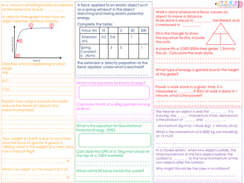 P2 Forces and Momentum Revision Mat