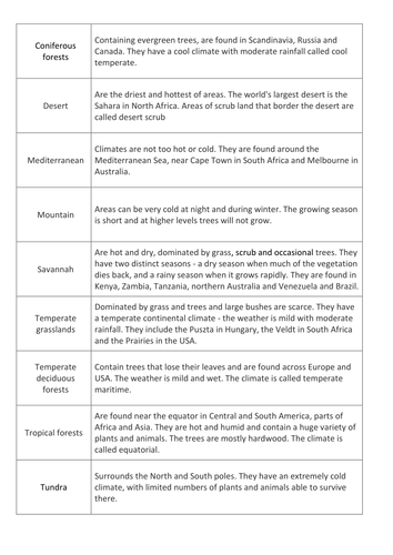 Biogeography/ Ecosystems. Fully differentiated KS3 lesson - biomes
