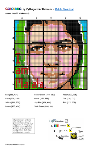 Colouring by Pythagorean Theorem, Malala Yousafzai (30 Worksheet Math Mosaic)