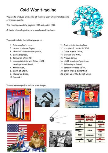 Essays on cold war