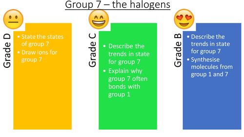 Halogen Displacement reactions (group 7) *BIG PRACTICAL*