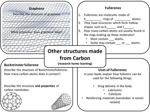 Fullerenes, Nanotubes and Graphene