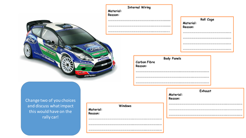 Choosing Materials - Materials for a rally car and hair straigteners