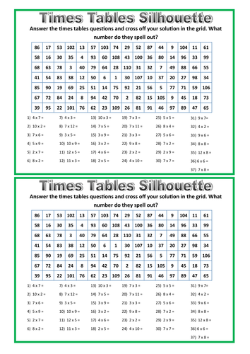 Multiplication silhouette activity by uk teaching for Multiplication table of 85