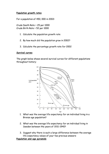 Population Growth Survival Curves And Population Pyramids