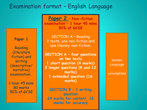 aqa a2 english language b coursework mark scheme English lit a level coursework mark scheme 625/1 a2 english literature coursework books of the bible in aqa english language b a2 coursework or course.