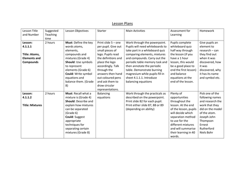Complete SOW for new AQA Chemistry syllabus chapter 1 & 2 (Atomic structure and the periodic table)