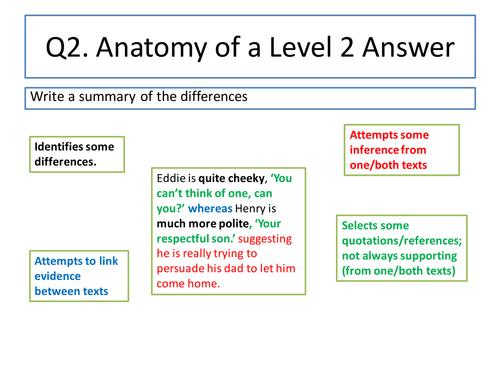 how to write a report english language gcse aqa