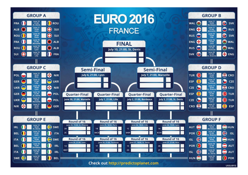 euro 2016 match schedule by choralsongster teaching. Black Bedroom Furniture Sets. Home Design Ideas