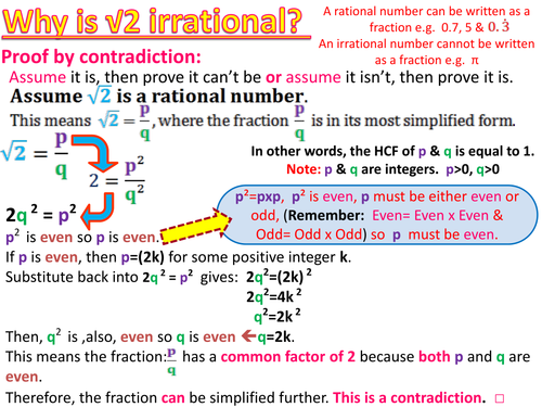 Why is Square Root 2 an irrational number? Poster