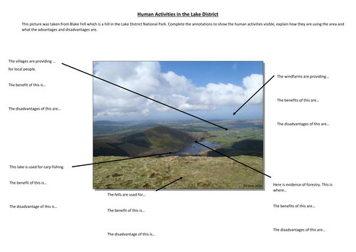 Human activities in the Lake District - Annotation task / worksheet