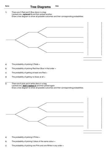 probability activity investigation bundle by uk teaching resources tes. Black Bedroom Furniture Sets. Home Design Ideas