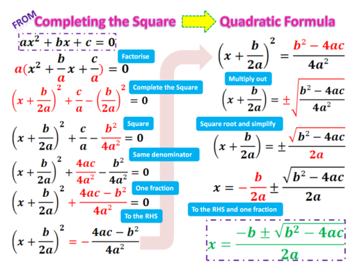 Quadratic formula poster by A_Maths - Teaching Resources - Tes
