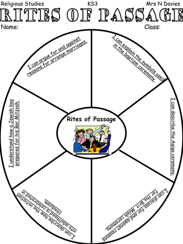 Rites of Passage KS3 Workbooklet Unit of Work by