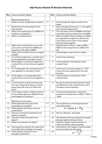 AQA GCSE Physics unit P2 question and answer revision sheet