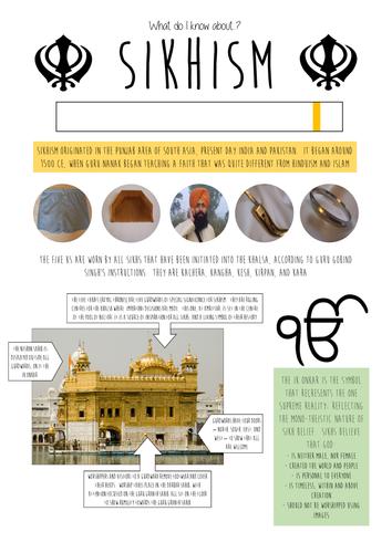 Display - Sikhism
