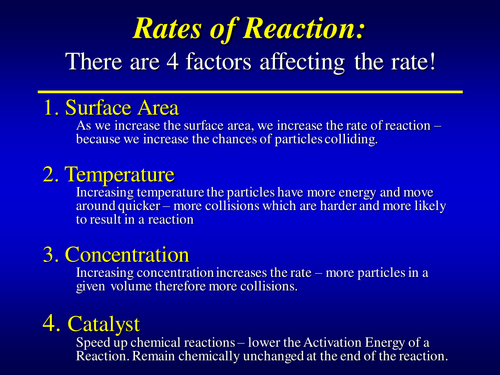 Chemistry AQA C2 and C3 Rates of Reaction