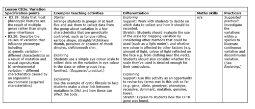 Printables Genetic Variation Worksheet genetic variation worksheet plustheapp gene mutation by janehughes11 teaching resources tes