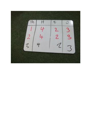 Maths pictures: starter/plenary 4 digit number dienes place value KS1 KS2