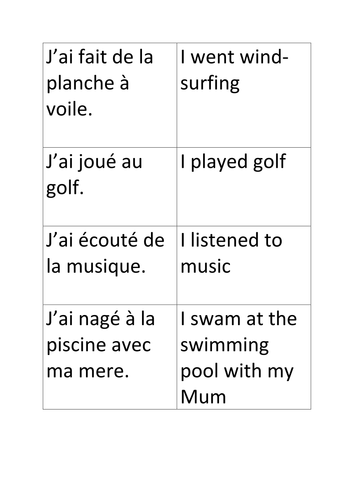 Good to Outstanding Controlled Assessment Prep: Les Vacances/Holidays Year 9/10