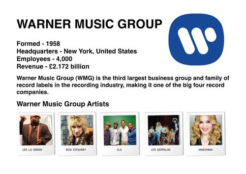 Music Industry Display