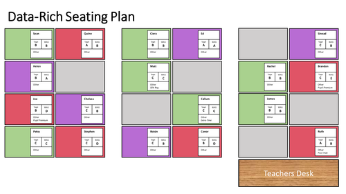Data-Rich Seating Plan - Photo, Target Grade, Working-At and Other