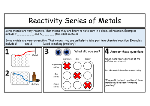ks3 reactivity series of metals practical worksheet by tgbchemistry teaching resources. Black Bedroom Furniture Sets. Home Design Ideas