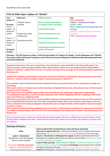 Full PowerPoint Lessons for A Level  New Specification English Literature B: Othello