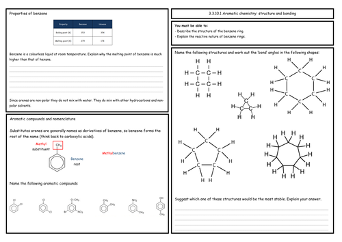 A Level Chemistry: Aromatic Chemistry