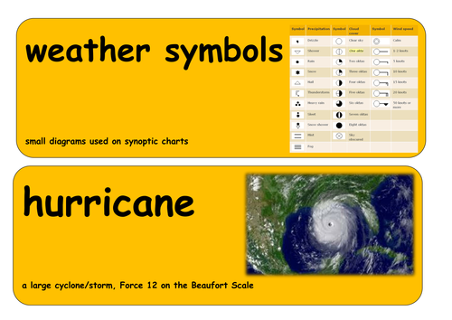 Geographical Keywords: WEATHER