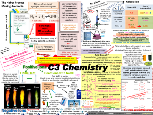 C3 AQA GCSE COMPLETE REVISION POSTERS