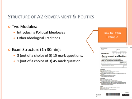 Introduction to Political Ideology - Government & Politics