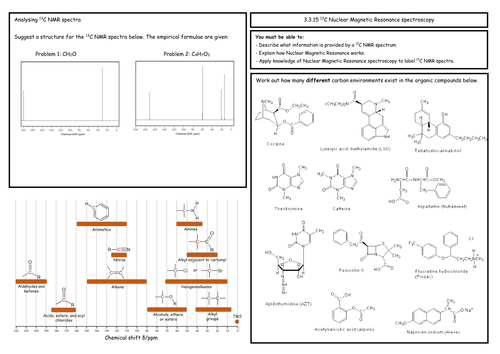A Level Chemistry: NMR