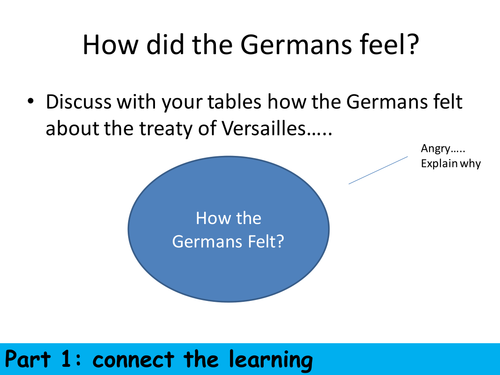 Treaty of Versailles source analysis lesson