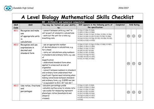 OCR A-level Biology Check Lists
