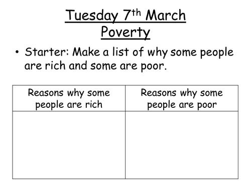 Christian attitudes to poverty