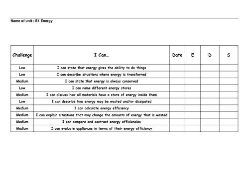 KS3 Energy - 4 Lessons by jodiemc92 | Teaching Resources