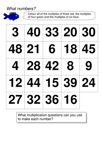 Multplication and division activities