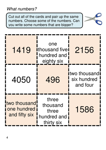 Place Value Thousands Hundreds Tens And Ones By