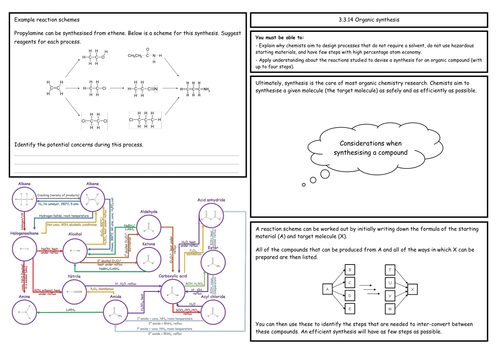 A Level Chemistry: Organic Synthesis