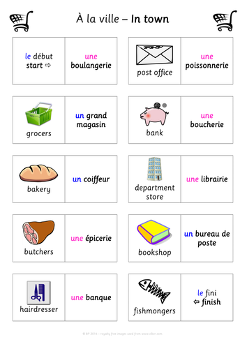 Les Magasins (Shops) - A la ville - In town – Dominoes Game & PPT display - KS2 or KS3 French MFL