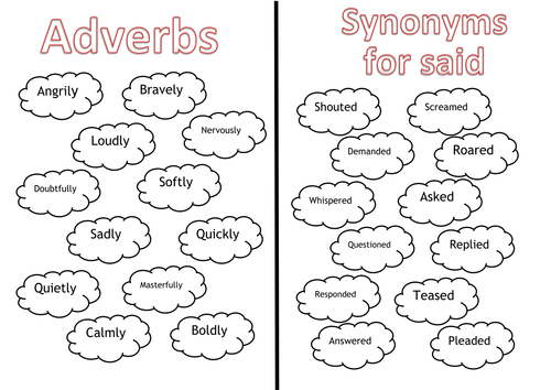 Adverb and synonyms for 'said' word mats