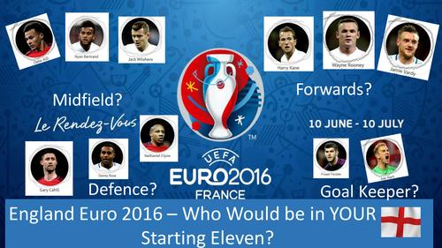 Euro 2016, Fantasy Football, Your England Starting Eleven?