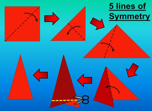 Christmas Symmetry in  Snowflakes