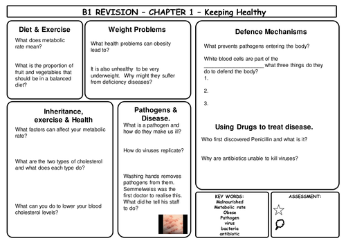 B1 Revision Mats for AQA Core Science (whole unit)