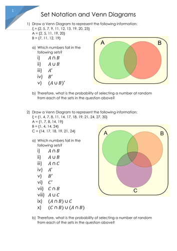 Venn Diagrams Probabilities From Set Notation By Gemmaroberts91